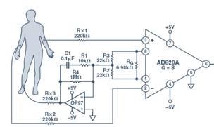 electrocardiografo diseño