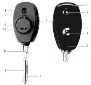 oftalmoscopio partes