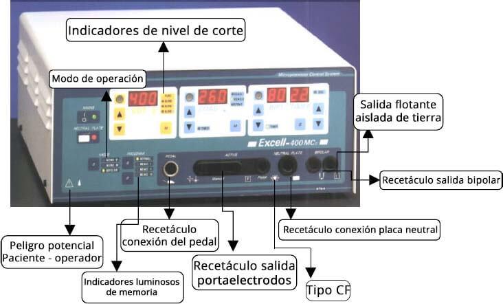 que es un electrobisturi